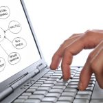 4 Effective Ways To Market Your Company Website