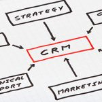 Why Your Business Can't Succeed Without a CRM