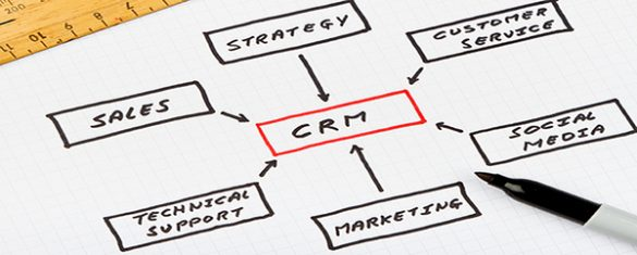 Business CRM