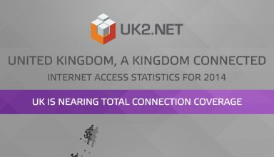 Kingdom-Connected-UK-Internet-Access-Stats-2014