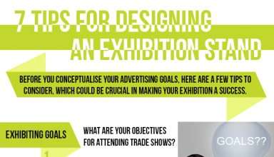 7 Tips For Designing An Exhibition Stand