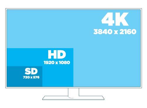 2015 Will Popularize 4K UHD TV