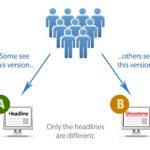 Introducing Multivariate Marketing