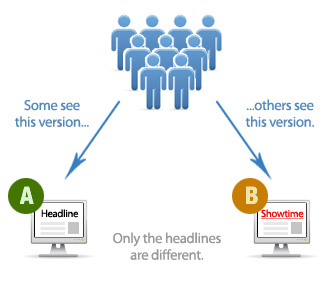 Introducing-Multivariate-Marketing