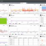 Server/Device Monitoring 101