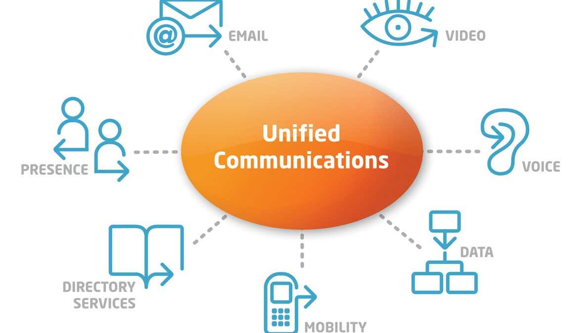 Benefits of Unified Communications Technology in the Workplace