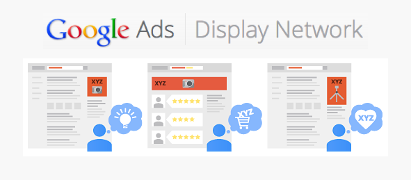 Google Search Network Vs Display Marketing
