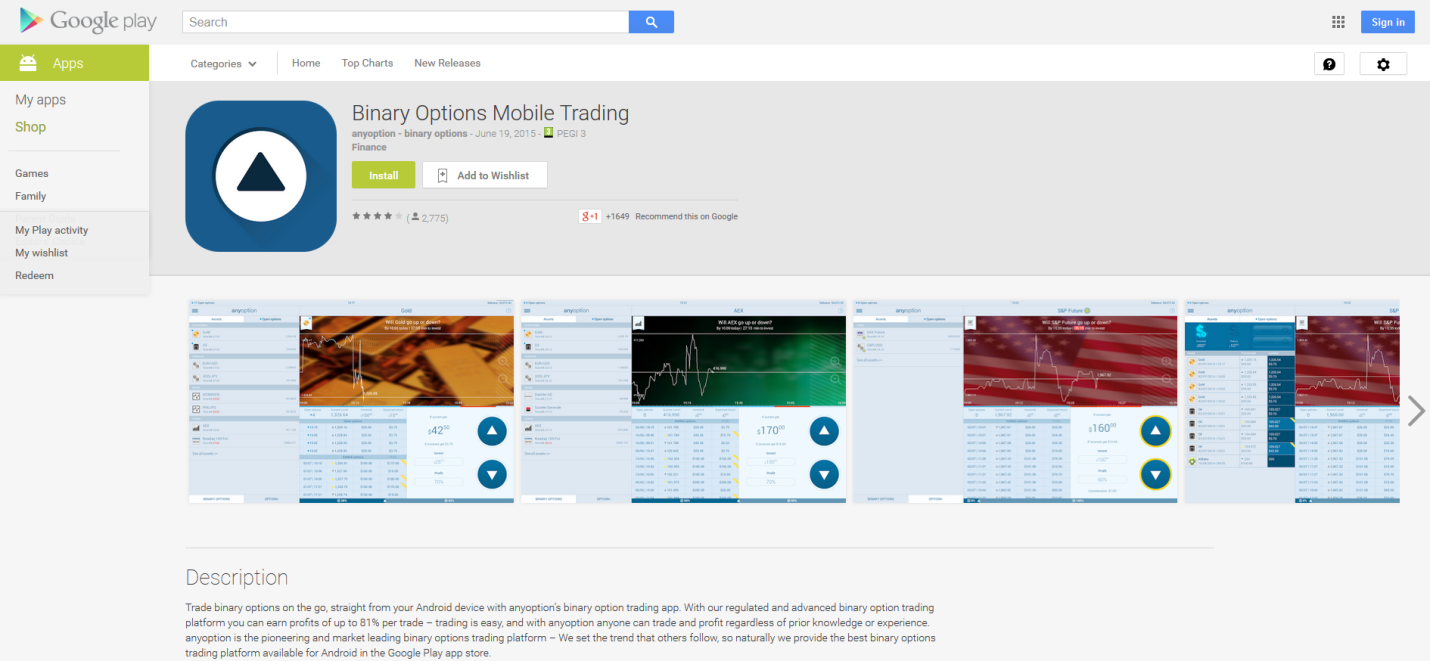 Google binary options