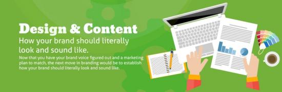 design-content