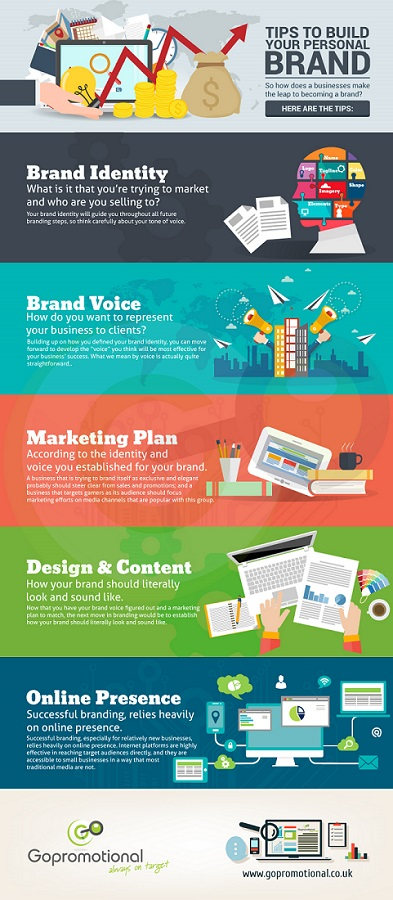 how-promotional-products-can-help-startups-establish-branding-info