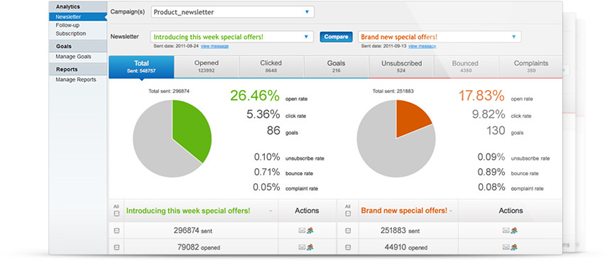 simplify-your-email-marketing-campaign-with-getresponse-email-analytics