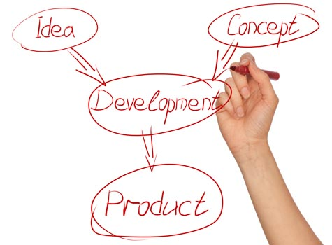 Developing Your Product