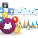 Are You Leveraging Your Digital Marketing Channels To Their Full Extent?