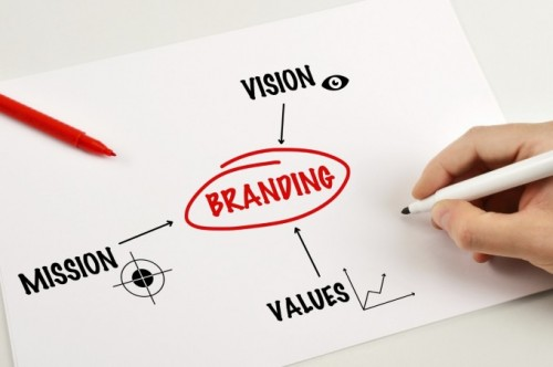 As for the branding, products, and services approach