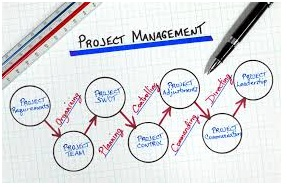 One Stop Solution For All Your Project Management Needs!