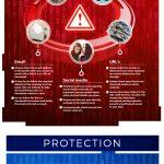 Keeping You Safe Online