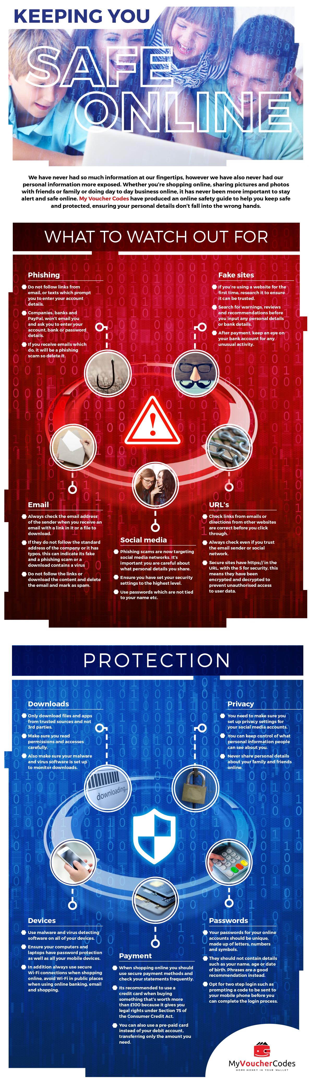 My Voucher Codes Internet Safety Infographic
