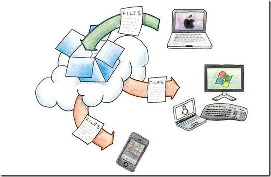 Breaking Down The 3 Best Cloud Storage Apps