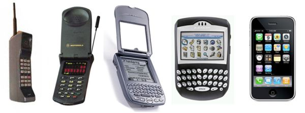 Mobile Phone – How it All Started?