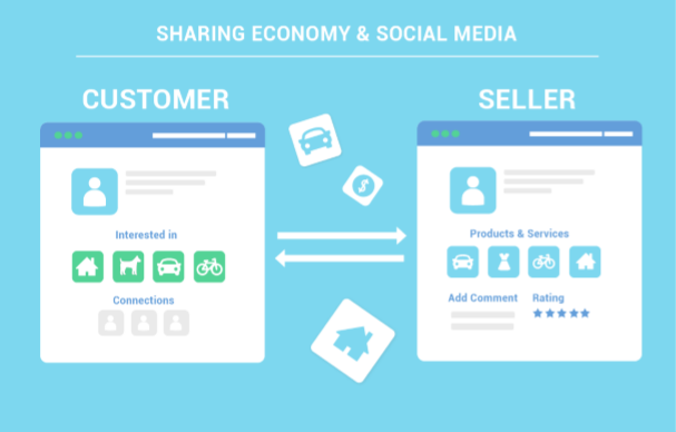 Sharing Economy And Social Media: Can They Be Separate?