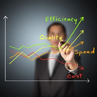 Increase in productivity and efficiency