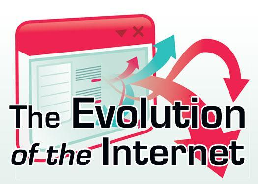 The Evolution of The Internet