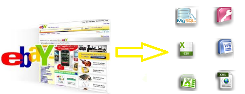 The E-Commerce Entrepreneur – How Ebay Can Be Utilised As A Marketing Intelligence Tool