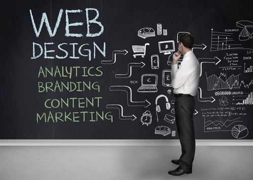 Elements To An Effective Business Website