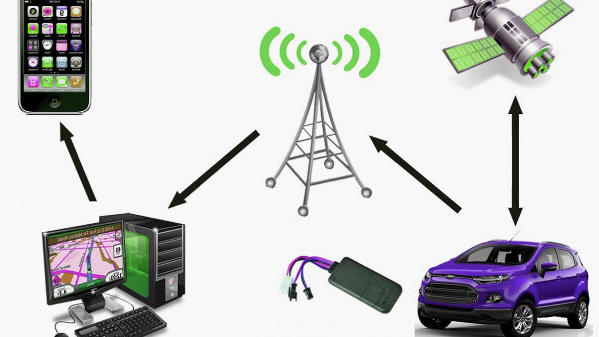 Vehicle GPS Tracker For Affordable Price