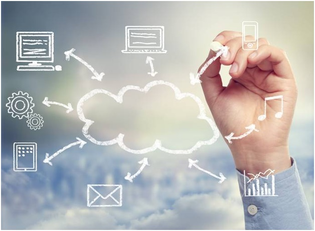 Qlik Sense Cloud Business To Administer Web-Based Visual Analytics