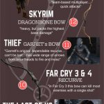 50 Best Bows And Crossbows In Video Games