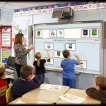 Importance Of Classroom Management Software In Digitized Learning Environments