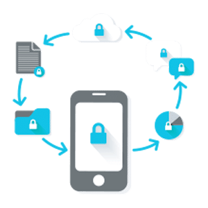 The Benefits Of Mobile Security And Device Management