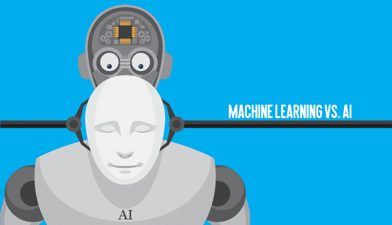 How Machine Learning is Transforming The Financial Services Industry