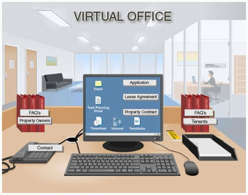 Opening A Virtual Office In Singapore
