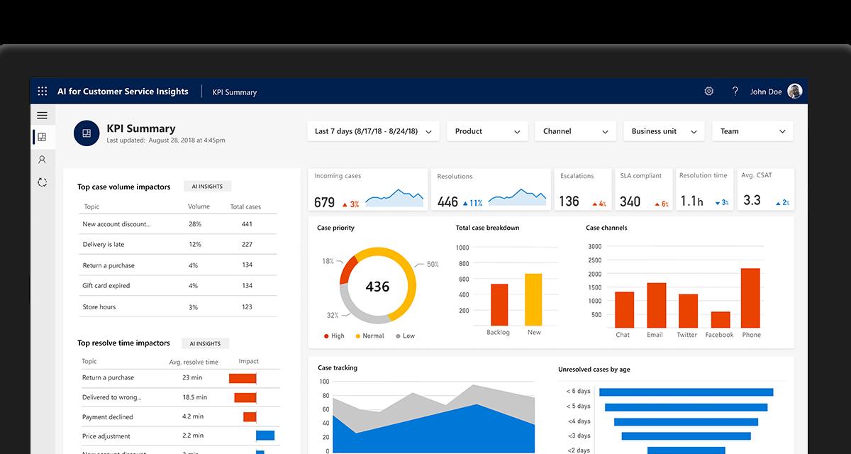 Microsoft Dynamics: Intelligent Business Applications