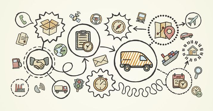 The Significance of Supply Chain Management