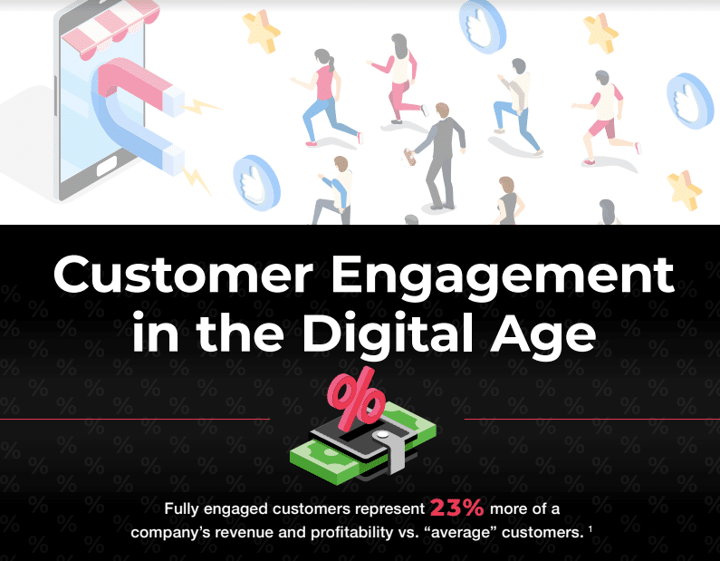 Customer Engagement In The Digital Age
