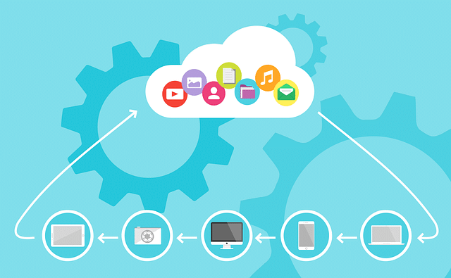 Top Reasons Your Business Needs to move to a Cloud