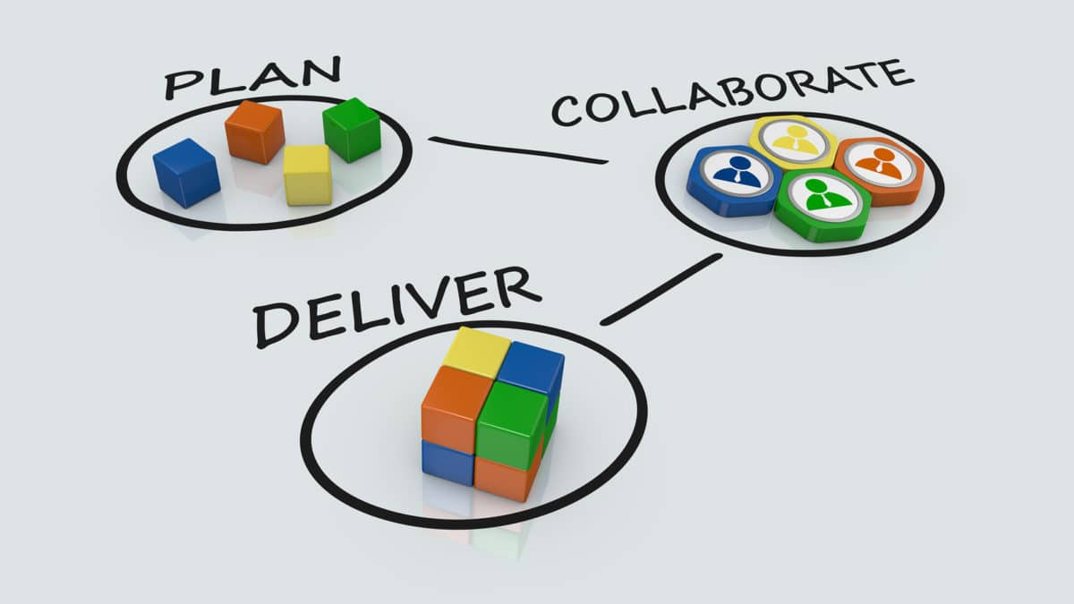 5 Benefits of Project Management Tools for outstanding Customer Relationship Management (CRM)