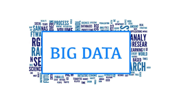 What is Big Data and How Sites and Corporations Using It?