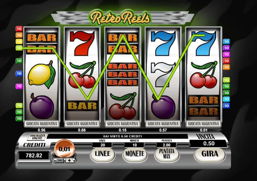 How Online Slot Machines Work?