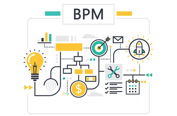 Understand Business Process Management (BPM)