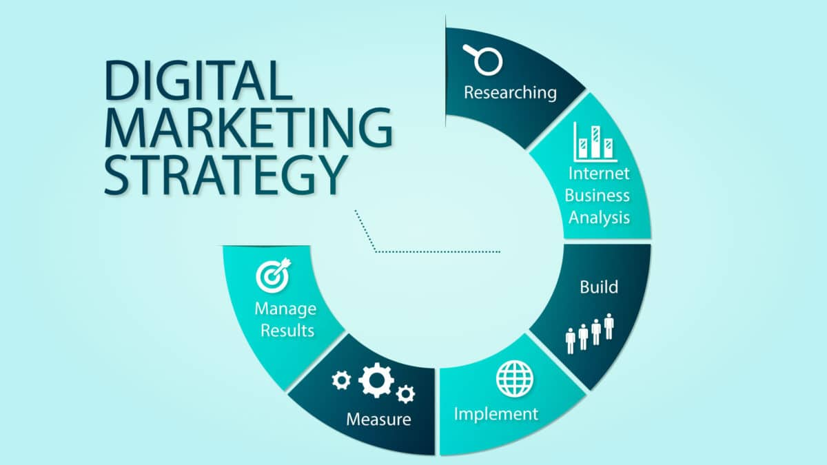 Revamp Online Business with Exceptional Digital Marketing Strategies