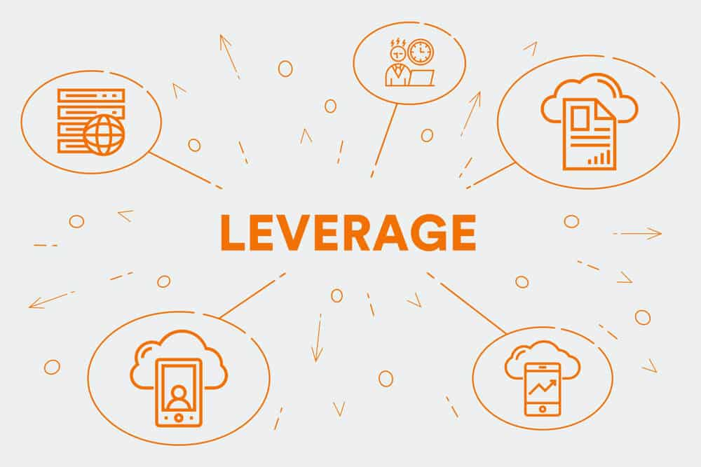 The Benefits of Using Leverage Using a Margin Account