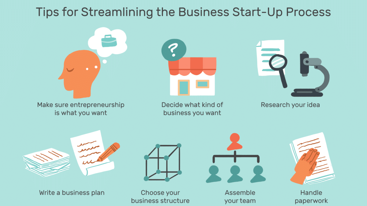 7 Ways It's Getting Easier To Start A Business