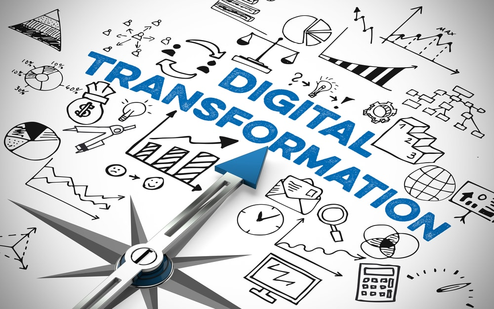 Small Business Digital Transformation In The Context Of The Pandemic