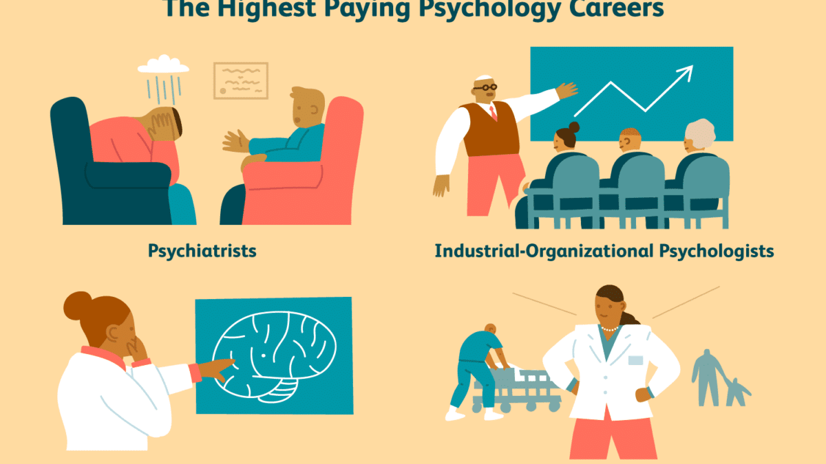 Top 5 Highest Paying Psychology Careers