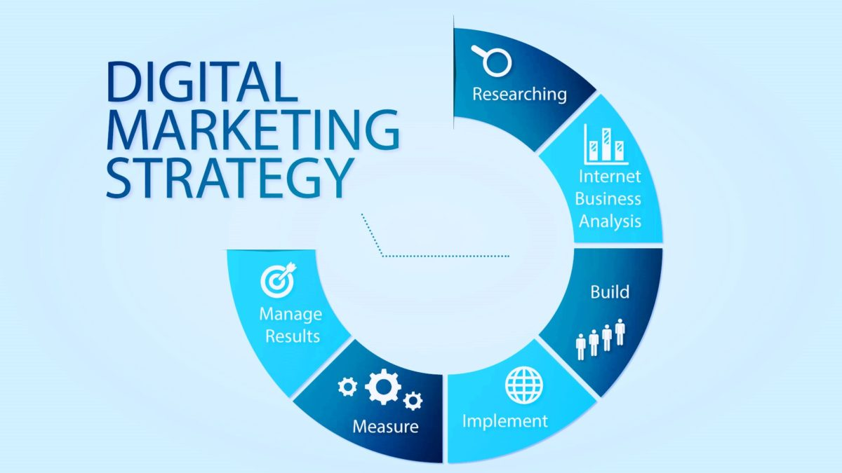 How To Leverage Your Business With Digital Marketing Strategies?