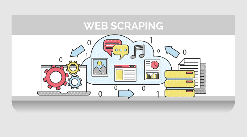5 Ways Retailers Can Benefit from Web Scraping